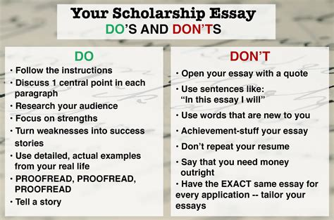 Composition creative writing studies and the digital humanities how to write a personal narrative essay for high school how to write a personal narrative essay for high school survey of literature in research methodology
