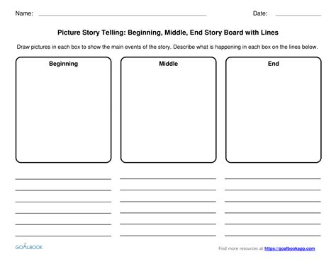 Beginning, Middle, End Story Boards  Goalbook Pathways