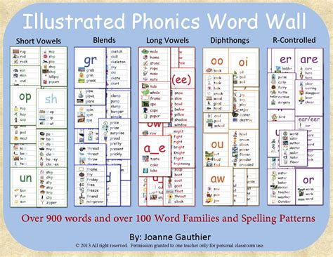 complete phonics word wall short vowels long vowels