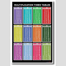 Multiplication Tables  New Basic Mathematics Classroom