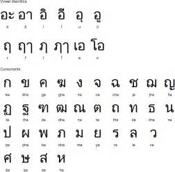 HD wallpapers printable thai alphabet chart