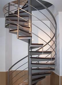 Les formes EHI Escalier Hélicoïdal Industriel