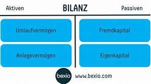 Bilanz Berechnen : damit ihre bilanz sie nicht zum kochen bringt bexio ~ Themetempest.com Abrechnung