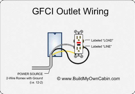 Wiring Diagram For Gfci by Electrical On Electrical Wiring Electrical