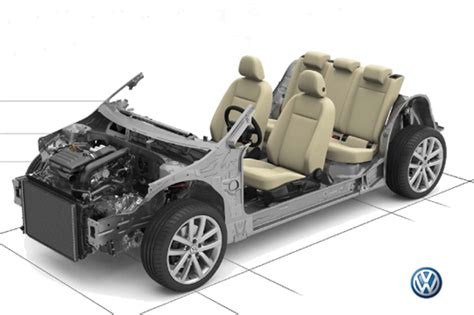 volkswagen working   cost mqb platform autocar india
