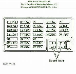 1999 Nissan Pathfinder Se Fuse Box Diagram