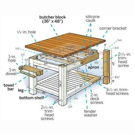 how to build a kitchen island table diy butcher block kitchen island woodworking