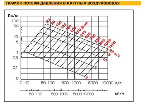 Как рассчитывается система в ставках в букмекерских конторах?