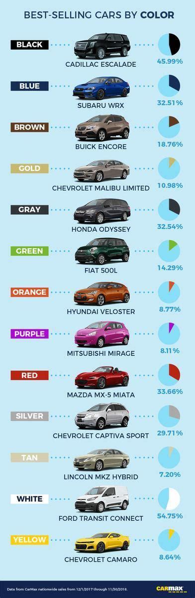 car color   popular   state  hedge