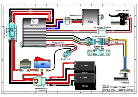 Go Go Scooter Wiring Diagram For by Razor Manuals