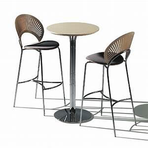 Chaise Pour Ilot : chaise pour ilot cuisine plan de travail bton cir pour lu0027lot de la cuisine design tabouret ~ Preciouscoupons.com Idées de Décoration