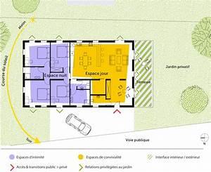 plan maison de plain pied 160 m2 avec 4 chambres ooreka With photo de plan de maison 4 situation