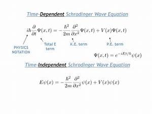 Schrödinger Equation Outline Wave Equations from ω-k ...