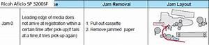Ricoh Aficio Sp 3200sf Jam 0 Error Message Troubleshooting