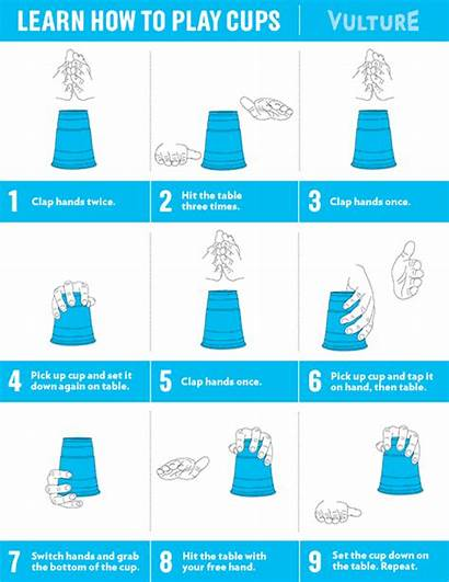 Cup Song Cups Tutorial Instructions Vulture History