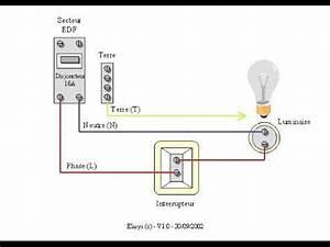 Branchement Variateur Legrand : branchement ampoule branchement d 39 un ballast eti 250w ~ Melissatoandfro.com Idées de Décoration