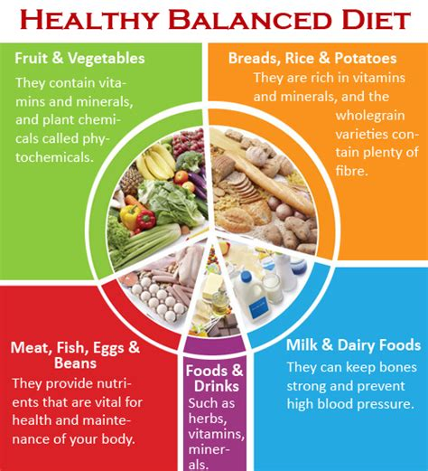 healthy balanced diet tips