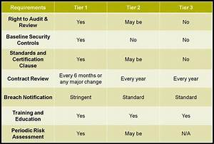security risk analysis meaningful use template With meaningful use security risk analysis template