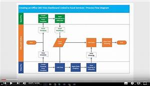 Three Short Visio 2016 Video Tutorials