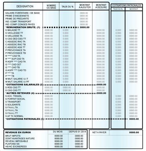 cadre superieur fonction publique grille salaire cadre superieur de sante 28 images d o s s i e r reclassement des cat 233