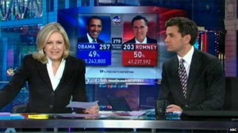 News Tv by Us Election Moment Us Tv News Of Obama Victory