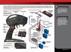 Traxxas Tq  Radio System