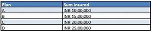Bajaj Allianz Health Insurance Premium Chart Pdf