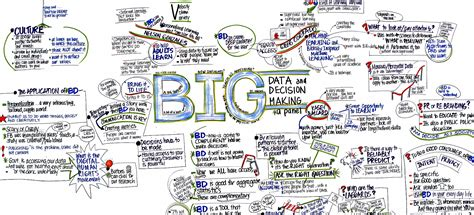big data  data science courses