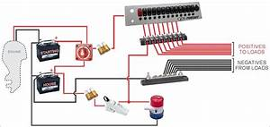 Boat Wiring For Dummies Diagram