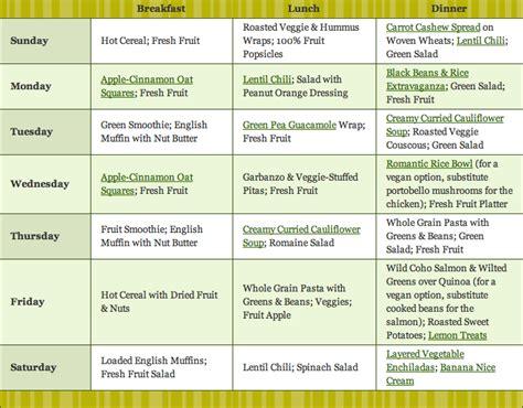 Health Starts Here Menu Plan & Shopping List | Whole Foods ...
