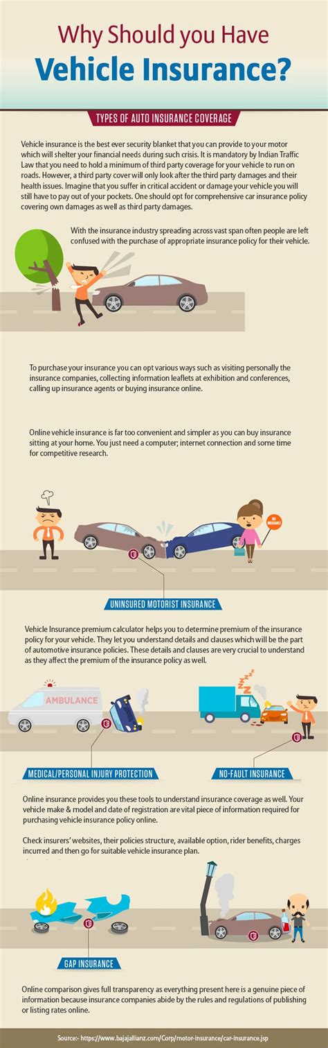 vehicle insurance policy 25 best ideas about car insurance on www car