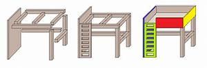Bauen Für Kinder : hochbetten selber bauen f r kinder ~ Michelbontemps.com Haus und Dekorationen