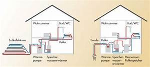 Kosten Luft Wasser Wärmepumpe : co2sparhaus service w rmepumpen ~ Lizthompson.info Haus und Dekorationen