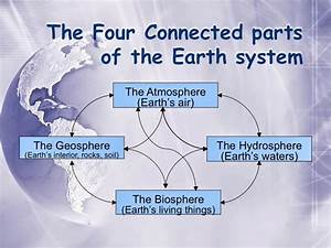 Exploring Our Universe   The Geosphere 01  Structure Of