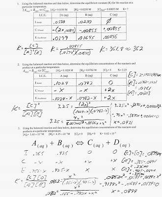 heritage high school ap chemistry equilibrium constant