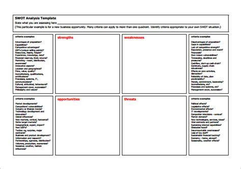 analysis templates   excel ai