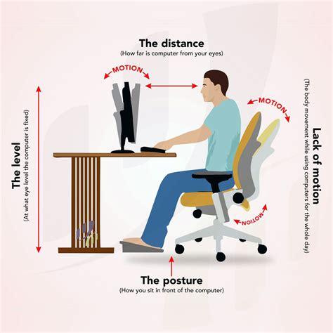 ergonomic sitting at desk correct ergonomics of sitting at a computer desk