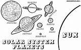 Planets Coloring Planet Solar System Drawing Printable Worksheet Mercury Coloringway Jupiter Rocks Getdrawings Drawings Education Source sketch template