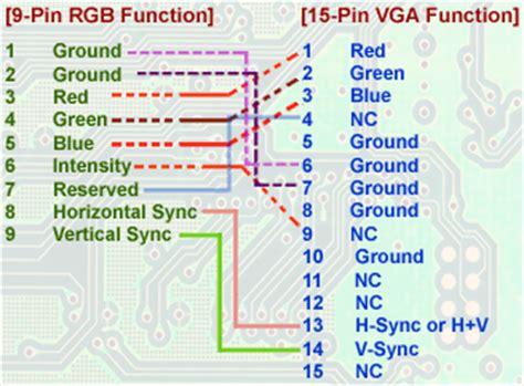 Cga Rgb Pin Vga Adapter Cable