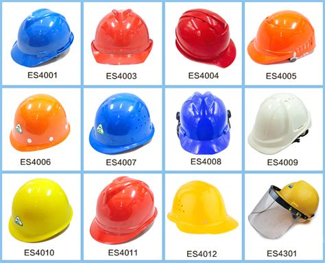 A Guide To Helmet Types