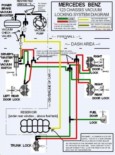 w123 vacuum interlock diagram peachparts mercedes