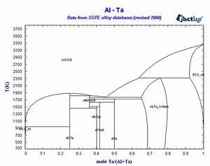 Pioneer Deh P5200hd Wiring Diagram Pioneer Super Tuner Wiring