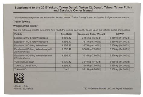 car owners manuals free downloads 2013 gmc yukon electronic valve timing 2015 gmc yukon denali xl denali owners manual book w leather case new 23248418 ebay