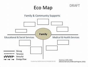 Ecomap Social Work Template 15 Ecomap Templates Doc Pdf Genogram Template Family