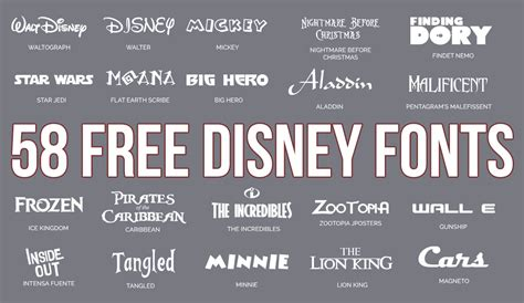 Best Of Disney Letter Generator
