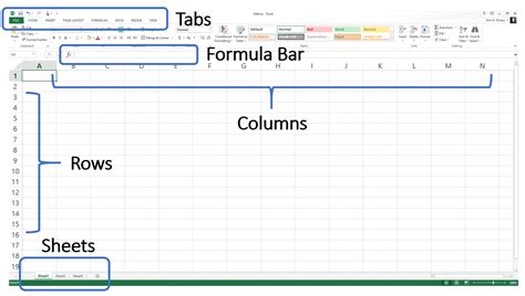 excel worksheet template excel spreadsheet lesson plans middle school buff