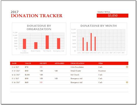 donation tracker template  ms excel word excel