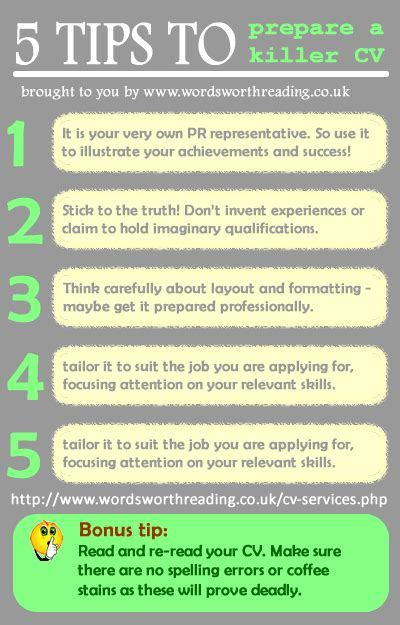 infographic 5 tips for writing a killer cv for your