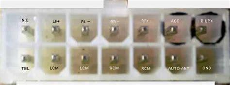philips car radio stereo audio wiring diagram autoradio connector wire installation schematic