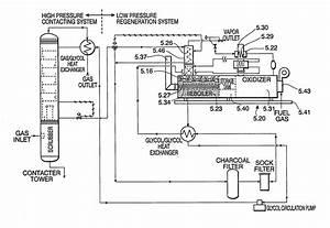 Patent Us6964729